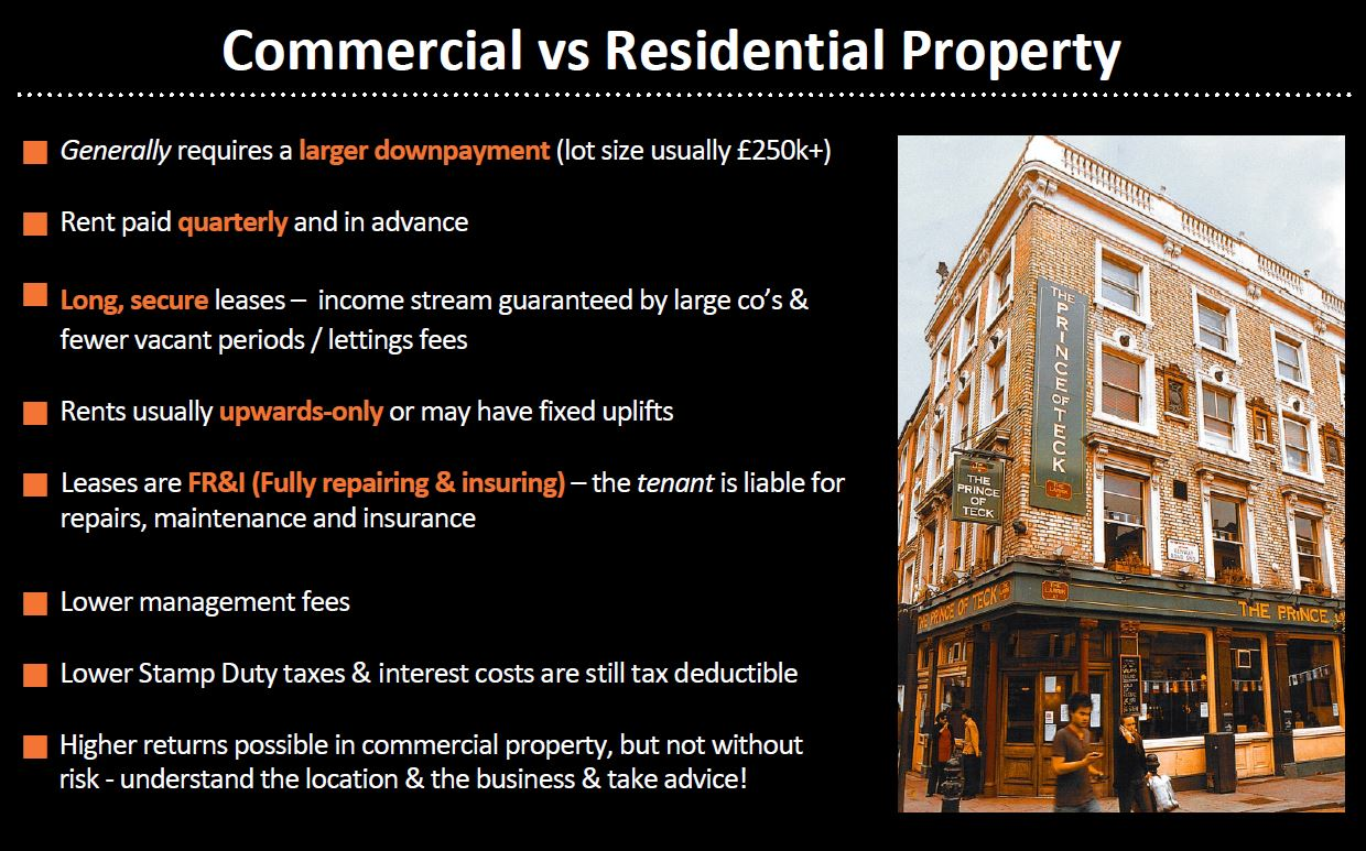 how to make residential property commercial